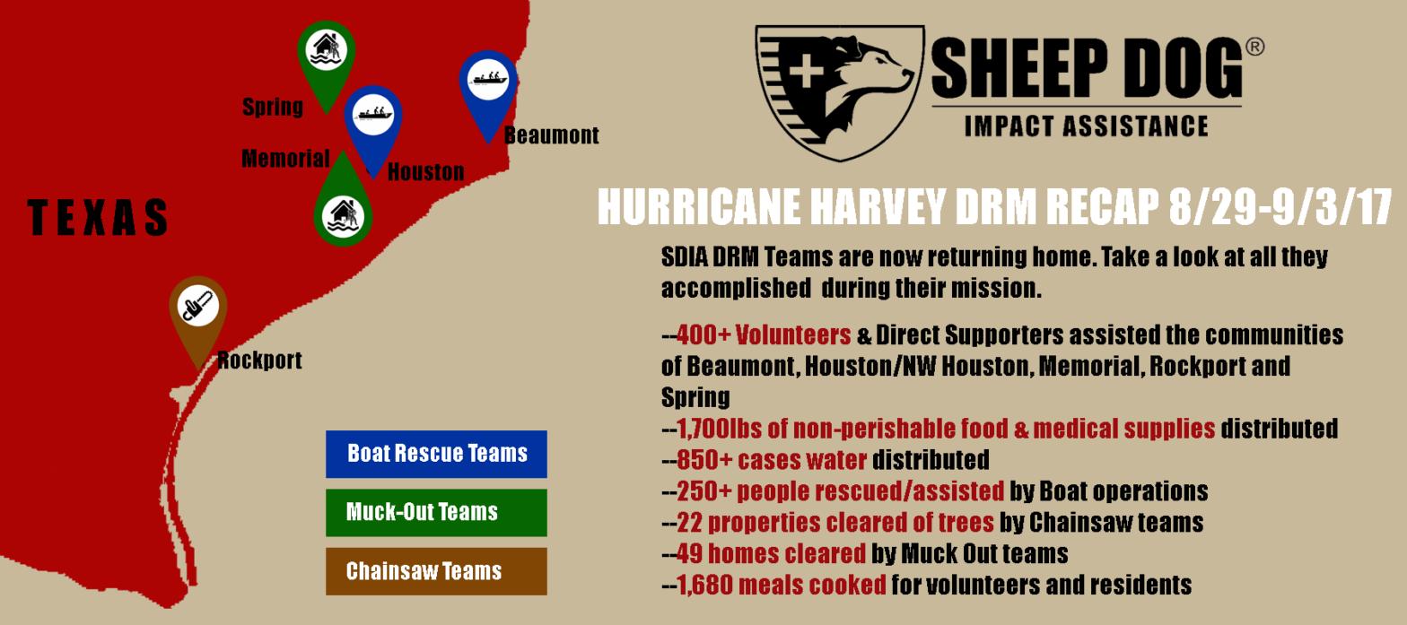 SDIA's DRM to South Texas 8/20-9/4/17