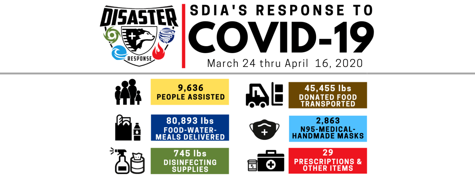 SDIA Assists Those in Need During COVID-19 Crisis